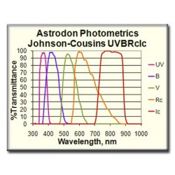 Astrodon Filter Type Photometric Ic Diam. 50 mm Not Mounted In Cell