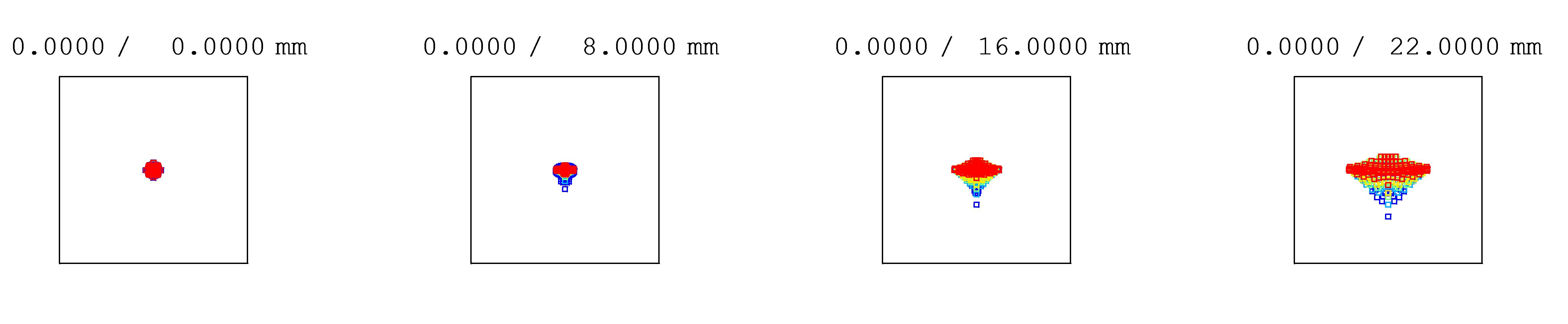 Spot diagram FSQ85 senza spianatore