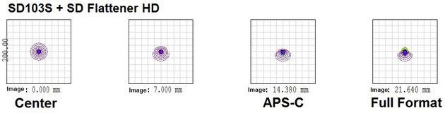 https://www.skypoint.it//img/cms/Prodotti/Vixen/VX-37245/image%20(0).jpg