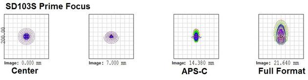 https://www.skypoint.it//img/cms/Prodotti/Vixen/VX-37245/image%20(2).jpg