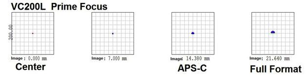 Vixen SD Reducer HD - Riduttore di focale aplanatico per ottiche Vixen AX103S e VC200L